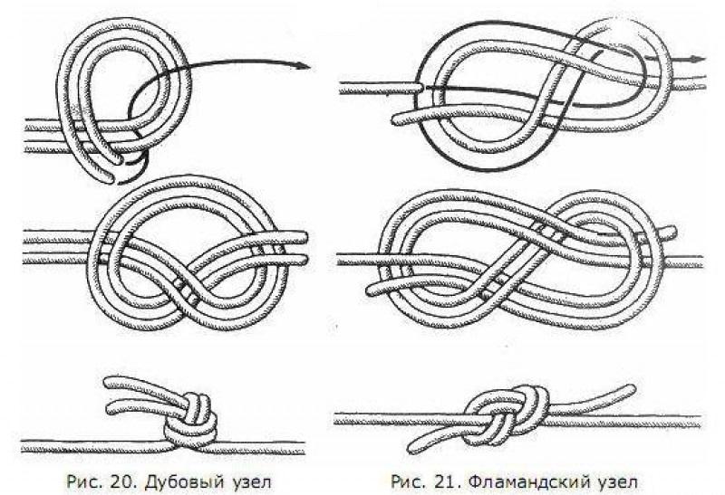 схема вязания простых узлов