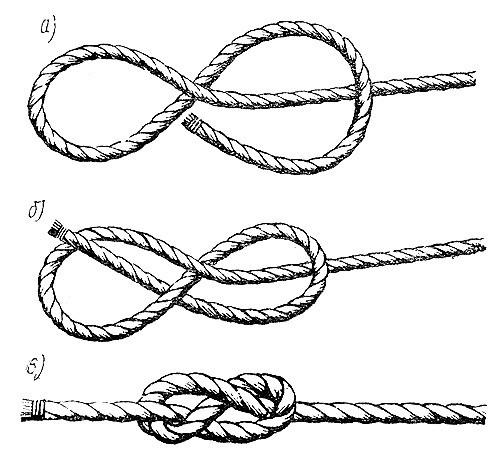 Последовательность завязывания узла