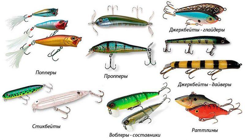 классификация воблеров по плавучести маркировка
